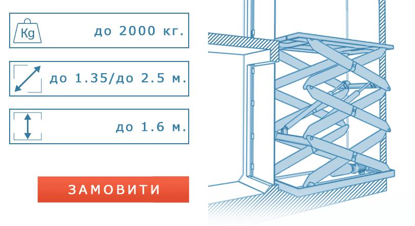 Гідрівлічний підйомний стіл, або ліфт