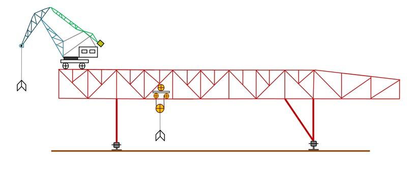 радиальный мостовой кран