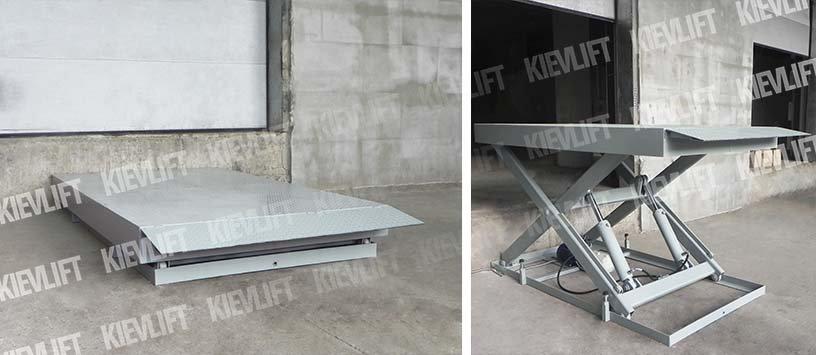 столы гидравлические подъемные ножничные