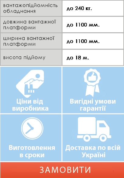 CTA-restonanii-ukr#